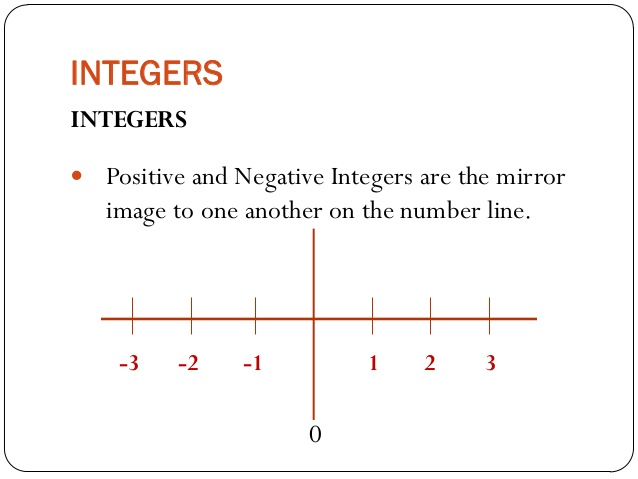 Integers Worksheet For Class 6 Mycbseguide Cbse Papers Ncert Solutions
